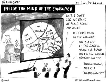 consumer_brain